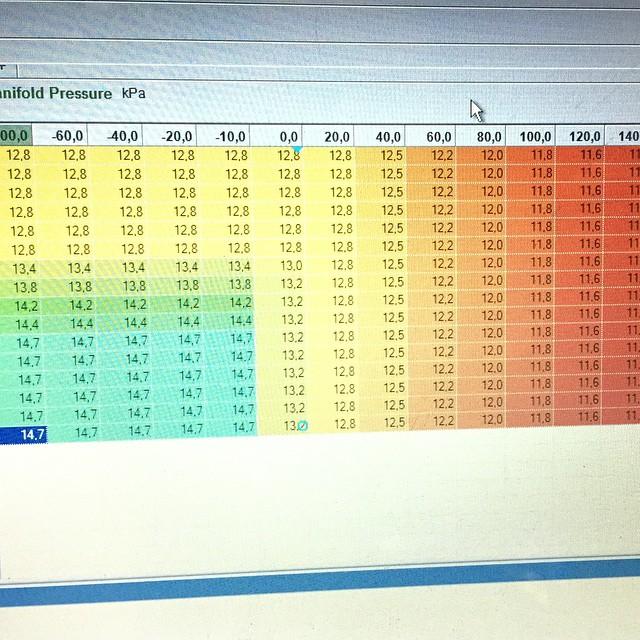 Mappat klart för inatt.. 1.95 bars laddtryck ! Detta får duga att köra in motorn på :) den rör på sig och låter riktigt fint ;) #R34GTR #VSPEC #skyline #ztuning #zeblopez @ztuningse